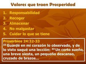 proverbios 24 32-33